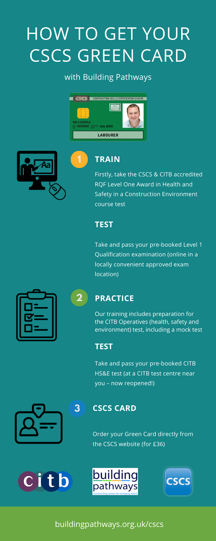 Building Pathways CSCS Green Card Infographic
